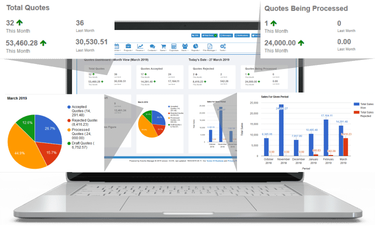 Online Quoting System - Full Business Reporting